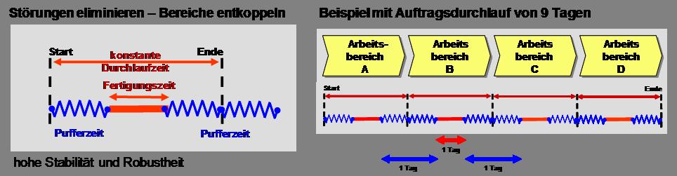 abb-4