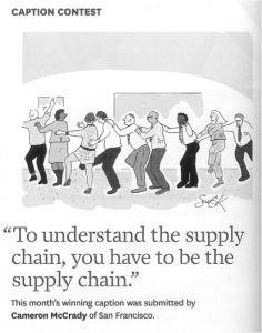 aus: Harvard Business Review, July-August 2012