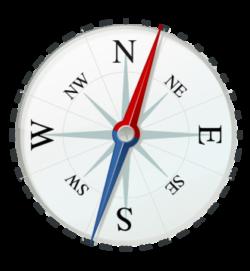 Orientierung - Nordstern (Lean Management)